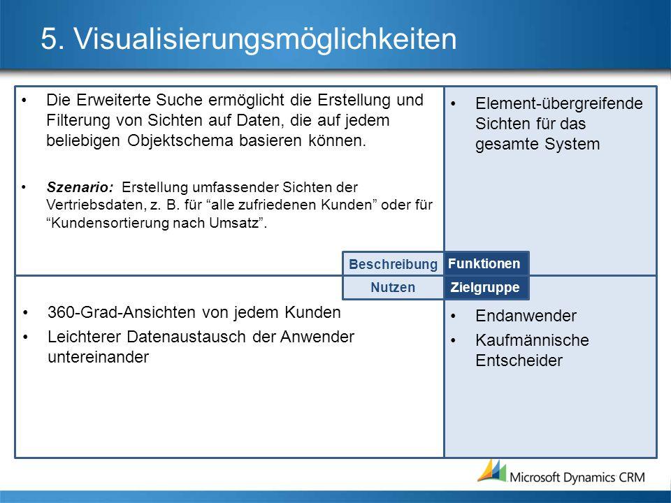 5. Visualisierungsmöglichkeiten