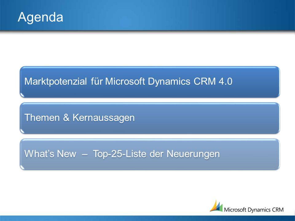 Agenda Marktpotenzial für Microsoft Dynamics CRM 4.0