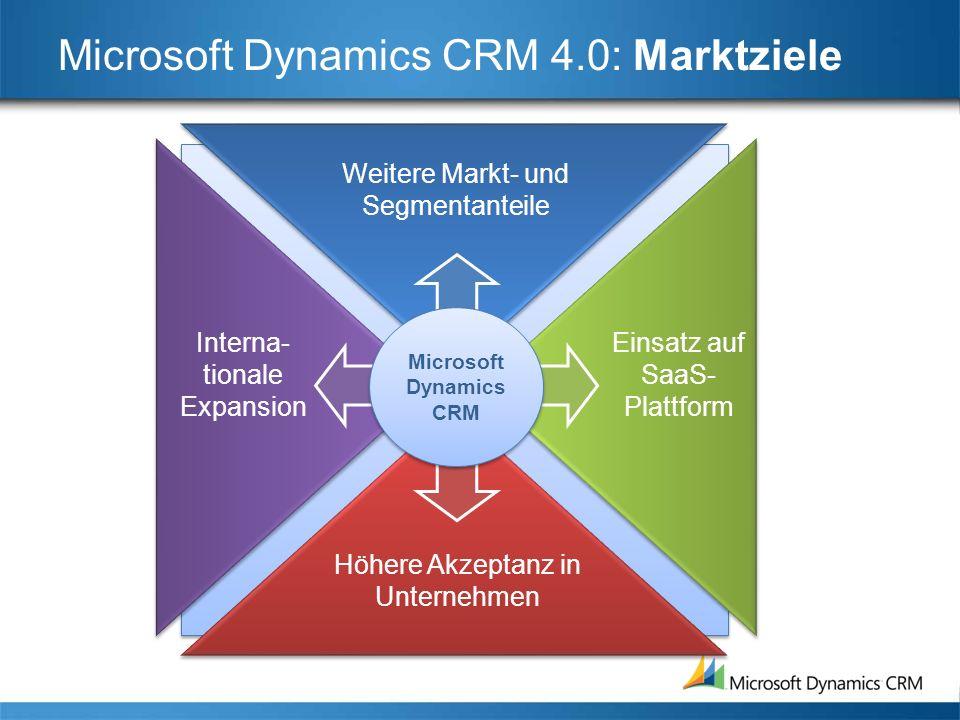 Microsoft Dynamics CRM 4.0: Marktziele