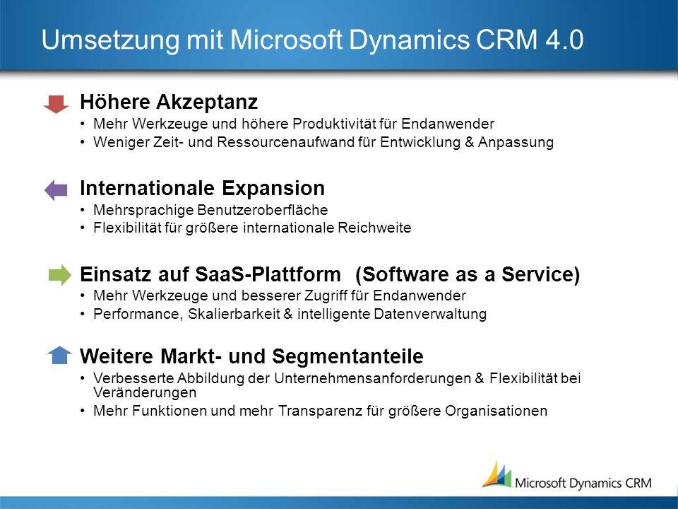 Umsetzung mit Microsoft Dynamics CRM 4.0