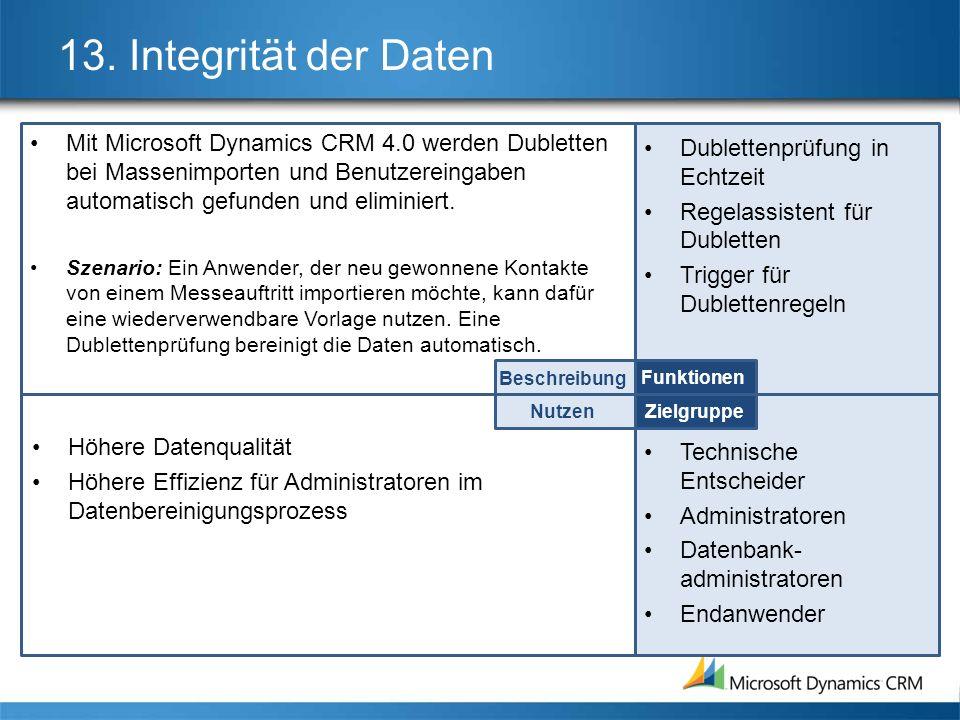 13. Integrität der Daten Mit Microsoft Dynamics CRM 4.0 werden Dubletten bei Massenimporten und Benutzereingaben automatisch gefunden und eliminiert.