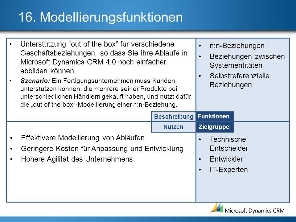 16. Modellierungsfunktionen