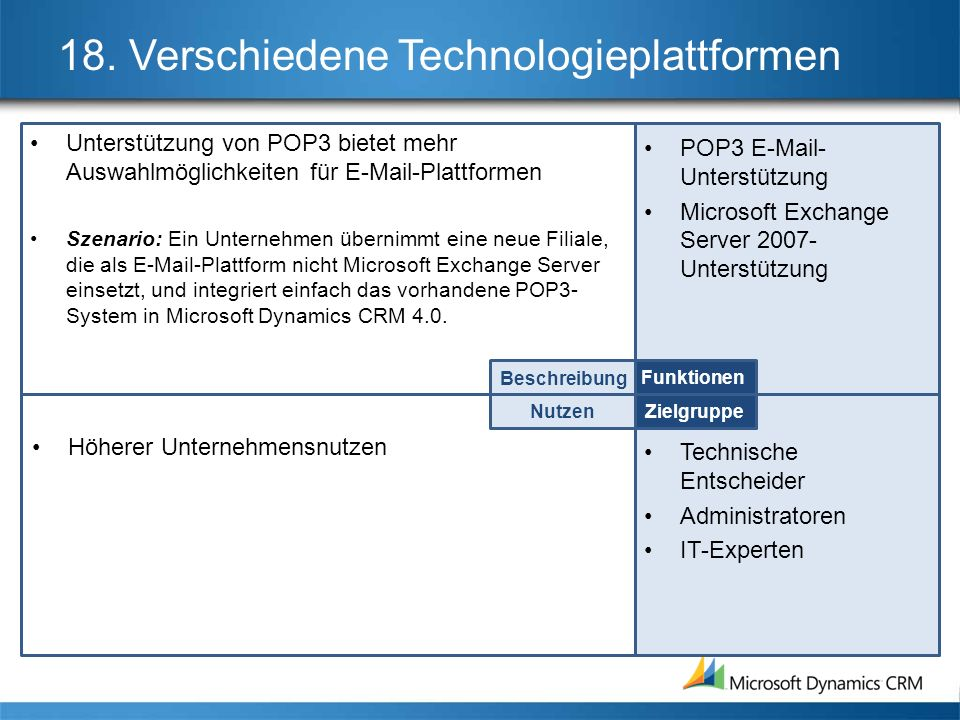18. Verschiedene Technologieplattformen