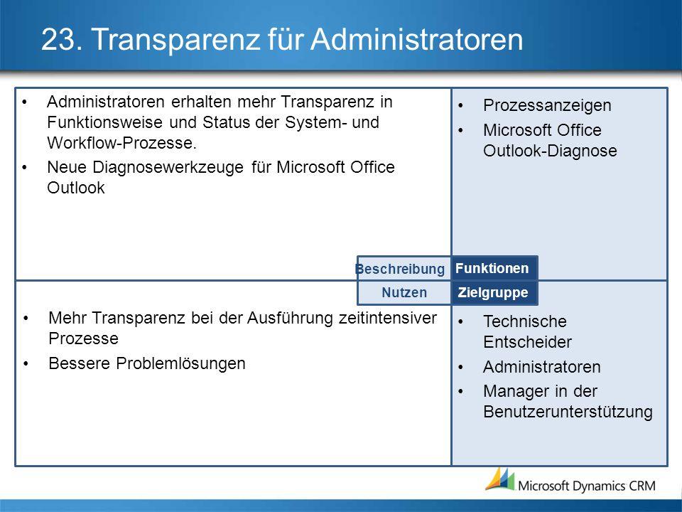 23. Transparenz für Administratoren