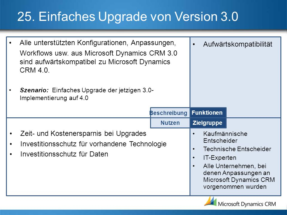 25. Einfaches Upgrade von Version 3.0
