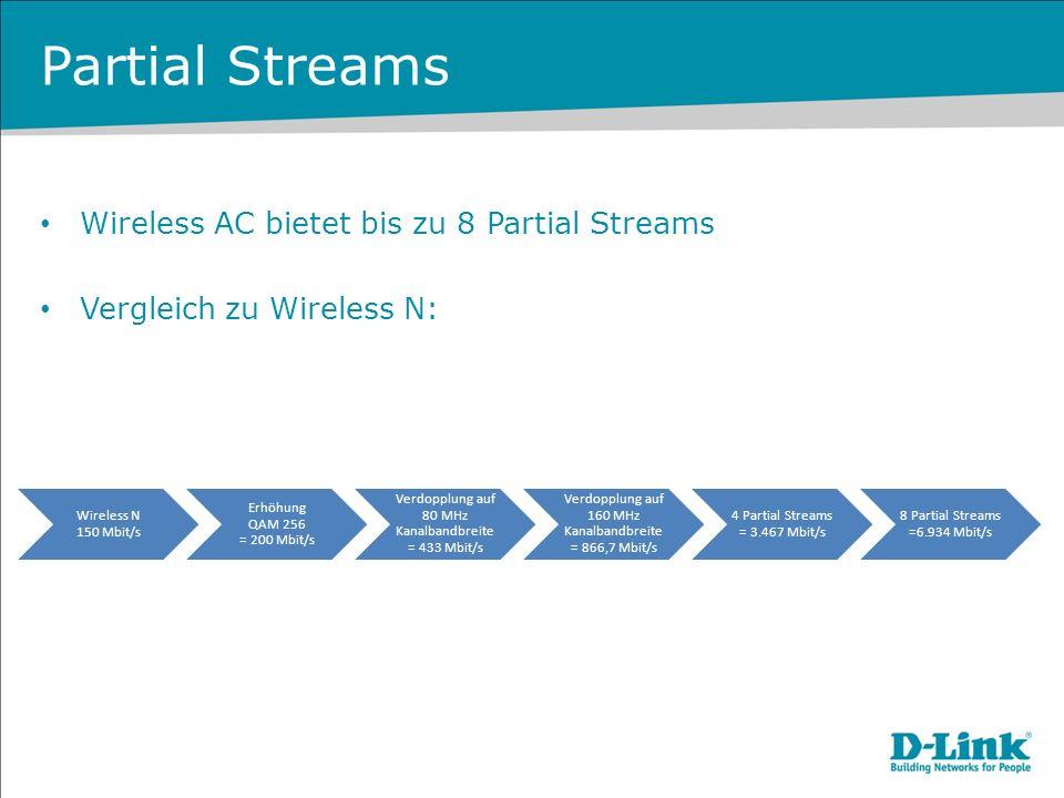 Partial Streams Wireless AC bietet bis zu 8 Partial Streams