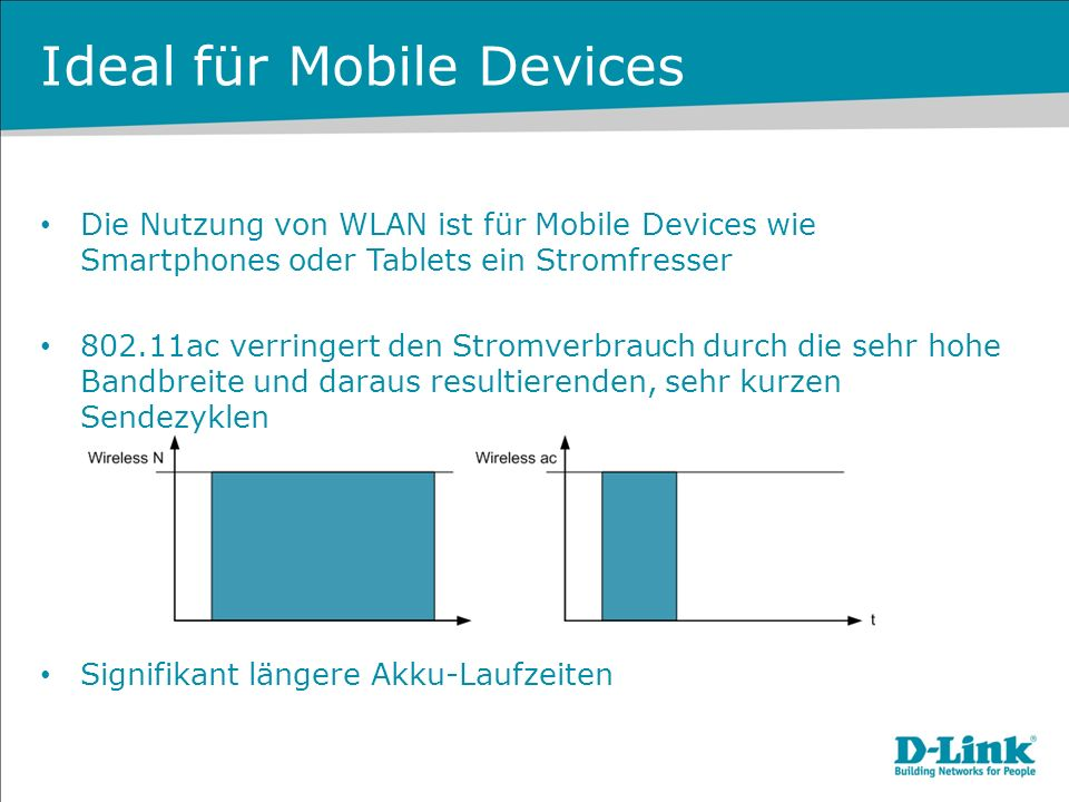 Ideal für Mobile Devices
