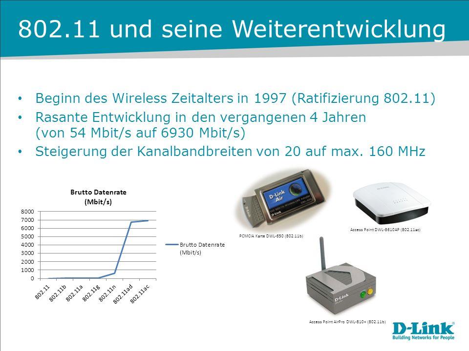 802.11 und seine Weiterentwicklung