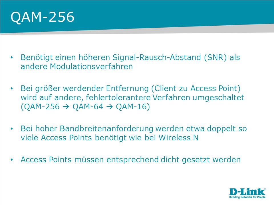 QAM-256 Benötigt einen höheren Signal-Rausch-Abstand (SNR) als andere Modulationsverfahren.