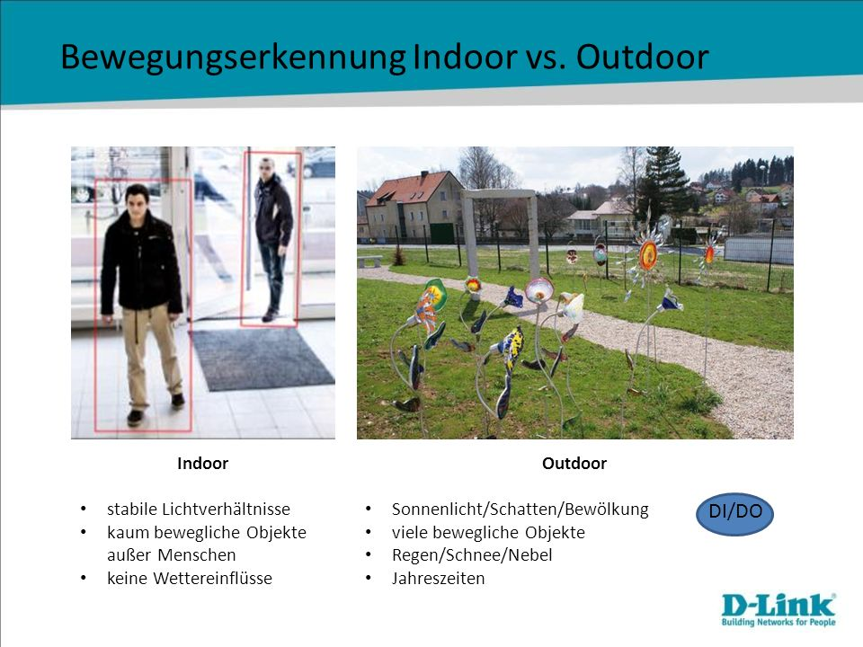 Bewegungserkennung Indoor vs. Outdoor