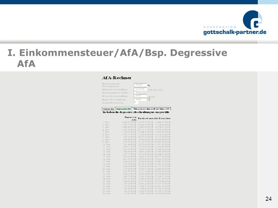 I. Einkommensteuer/AfA/Bsp. Degressive AfA