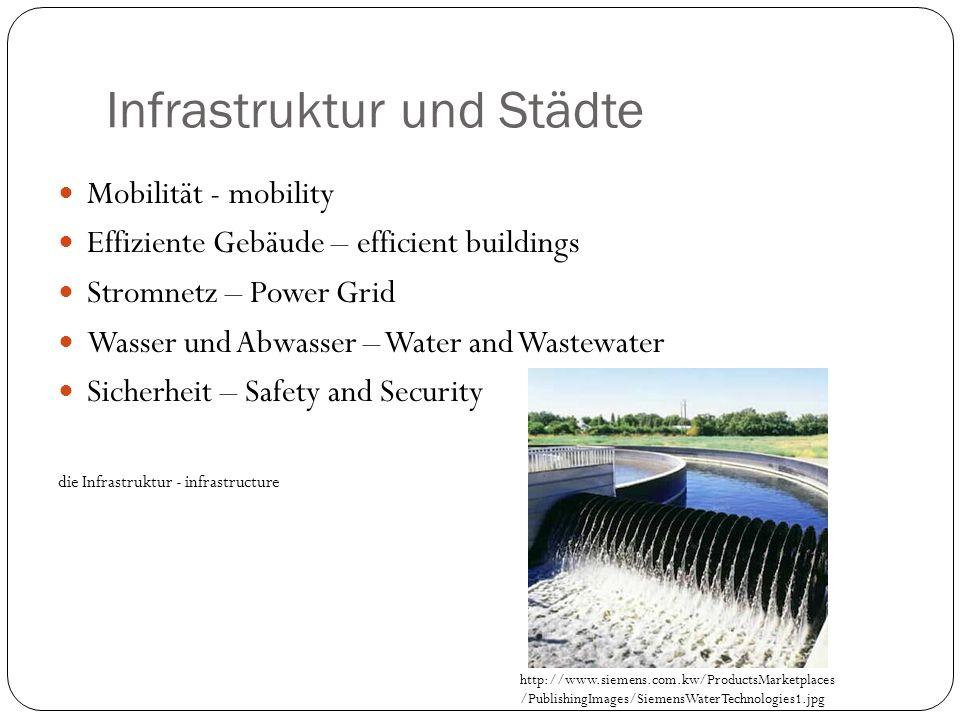 Infrastruktur und Städte