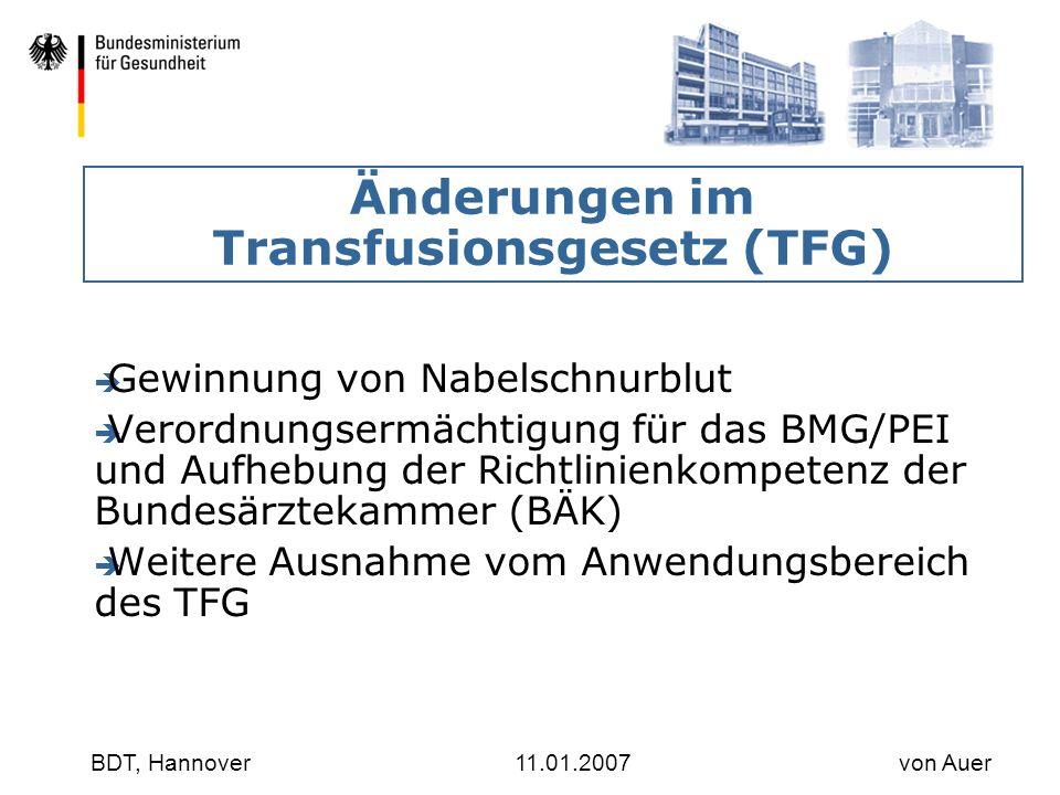 Änderungen im Transfusionsgesetz (TFG)