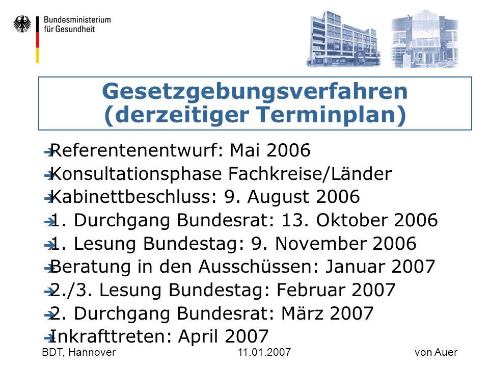 Gesetzgebungsverfahren (derzeitiger Terminplan)