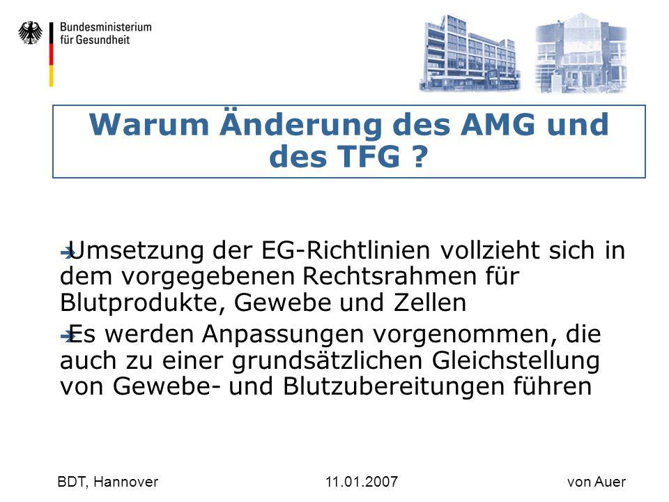 Warum Änderung des AMG und des TFG