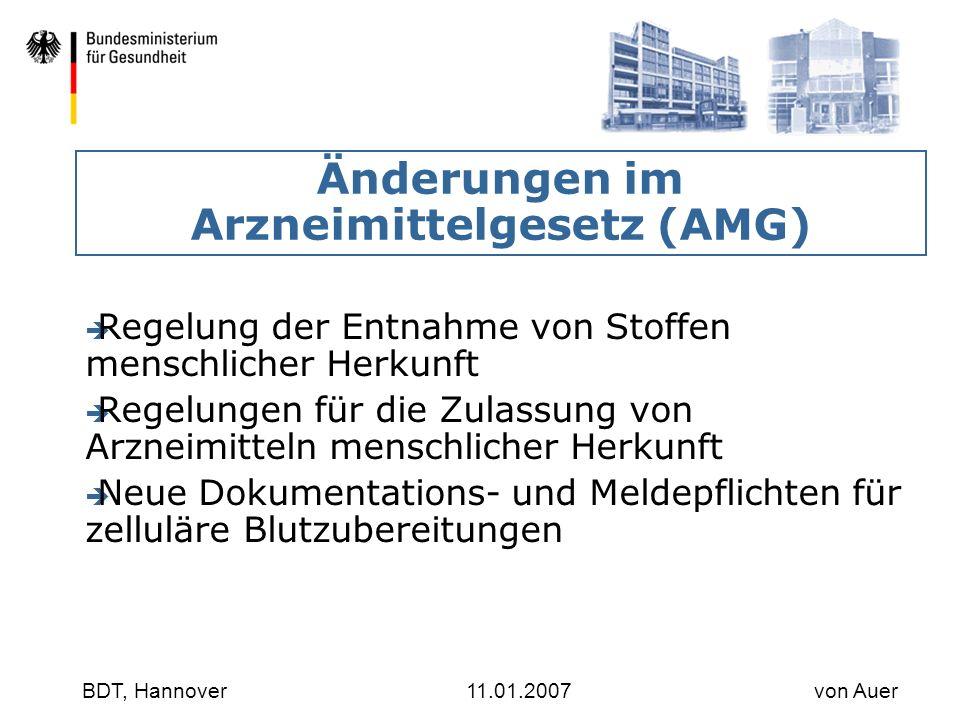 Änderungen im Arzneimittelgesetz (AMG)