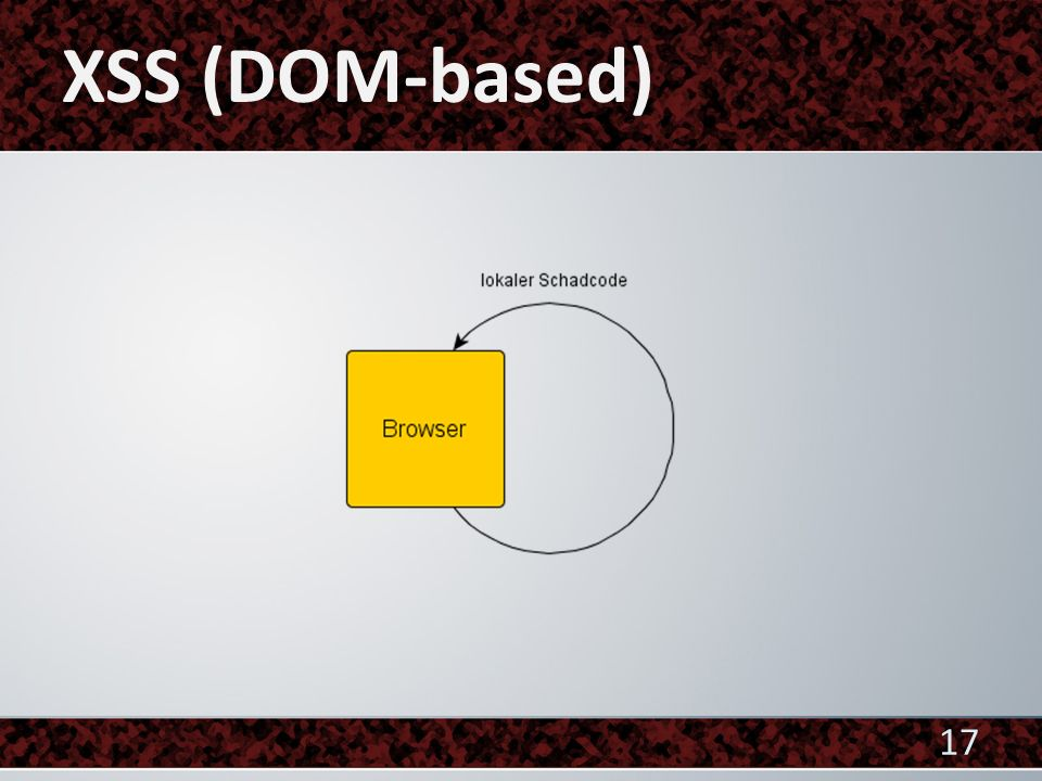XSS (DOM-based)