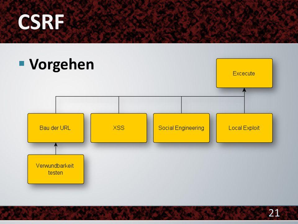 CSRF Vorgehen