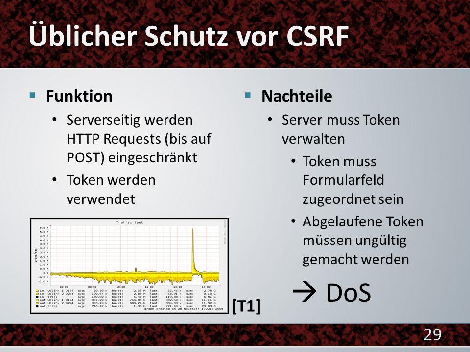 Üblicher Schutz vor CSRF