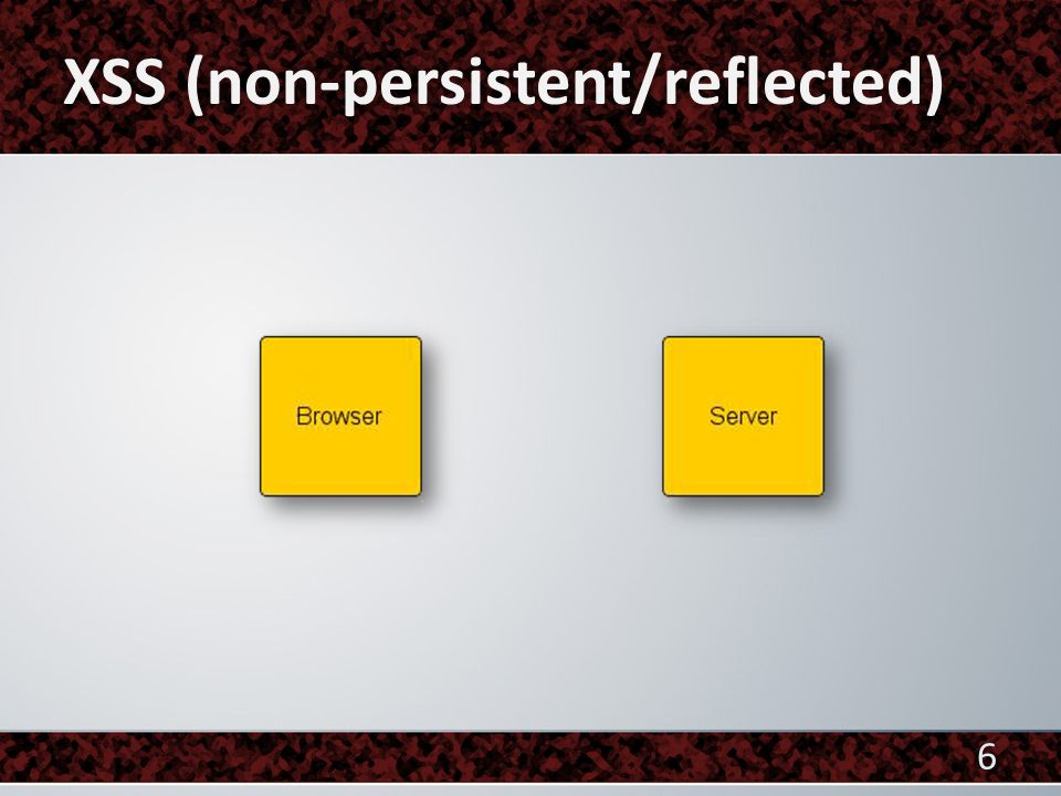 XSS (non-persistent/reflected)