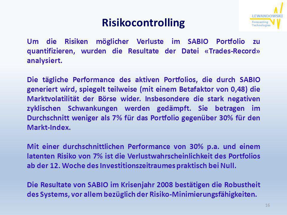 Risikocontrolling Um die Risiken möglicher Verluste im SABIO Portfolio zu quantifizieren, wurden die Resultate der Datei «Trades-Record» analysiert.