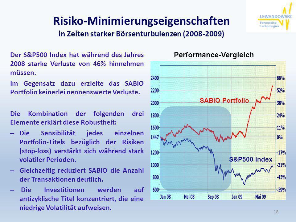 Risiko-Minimierungseigenschaften in Zeiten starker Börsenturbulenzen (2008-2009)