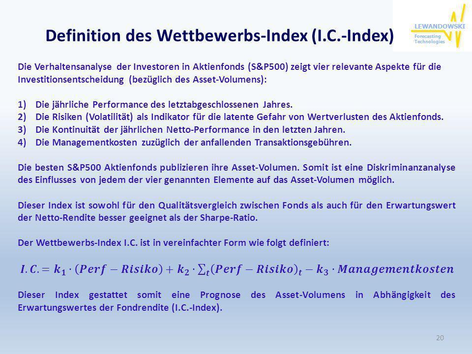 Definition des Wettbewerbs-Index (I.C.-Index)