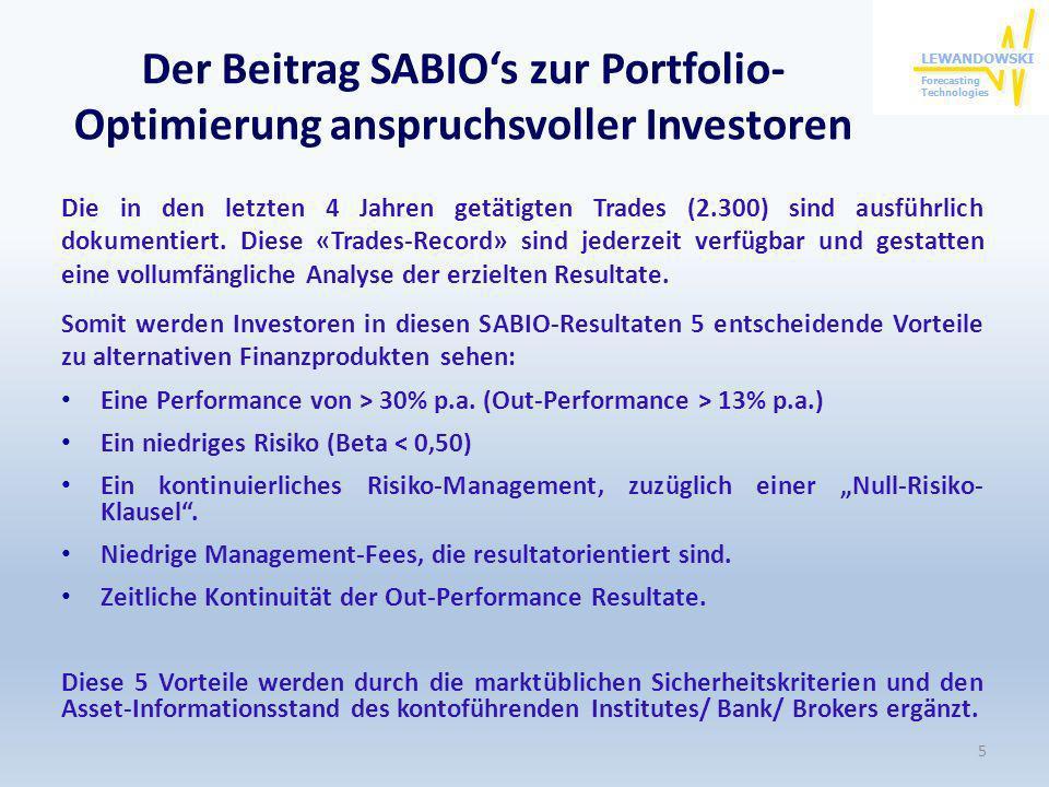 Der Beitrag SABIO's zur Portfolio-Optimierung anspruchsvoller Investoren