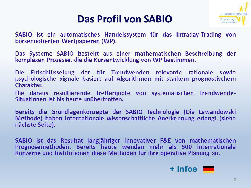 Das Profil von SABIO