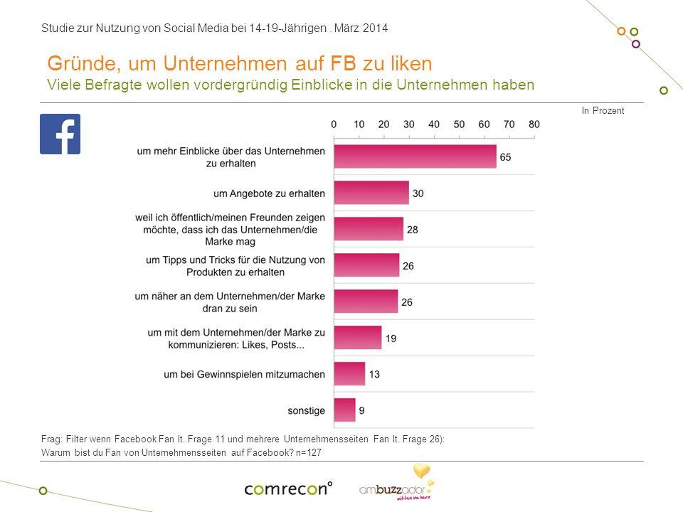 Gründe, um Unternehmen auf FB zu liken Viele Befragte wollen vordergründig Einblicke in die Unternehmen haben