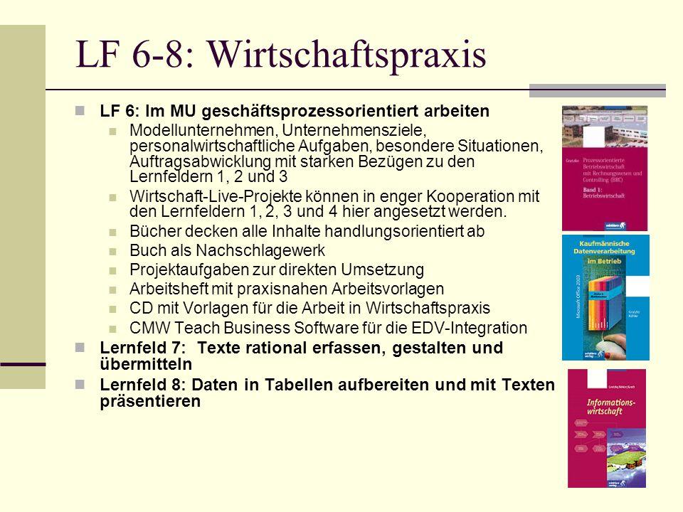 LF 6-8: Wirtschaftspraxis