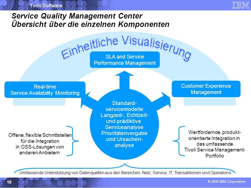 Service Quality Management Center Übersicht über die einzelnen Komponenten