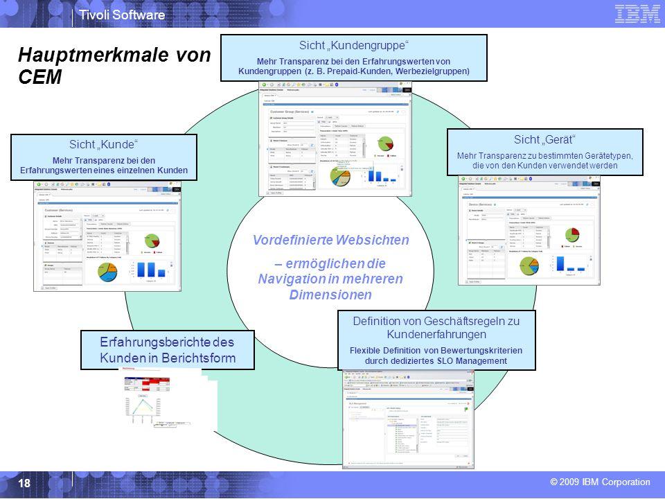 Hauptmerkmale von CEM Vordefinierte Websichten