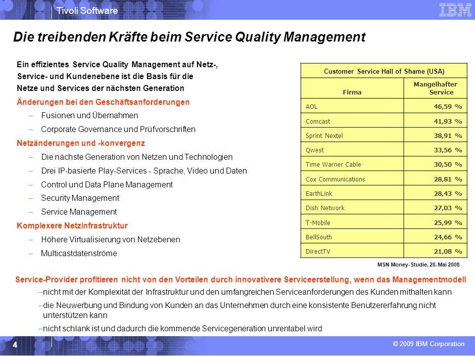 Die treibenden Kräfte beim Service Quality Management