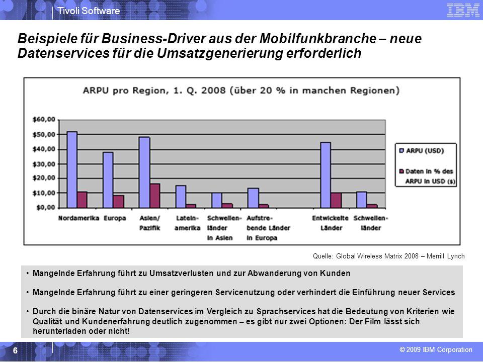 Beispiele für Business-Driver aus der Mobilfunkbranche – neue Datenservices für die Umsatzgenerierung erforderlich