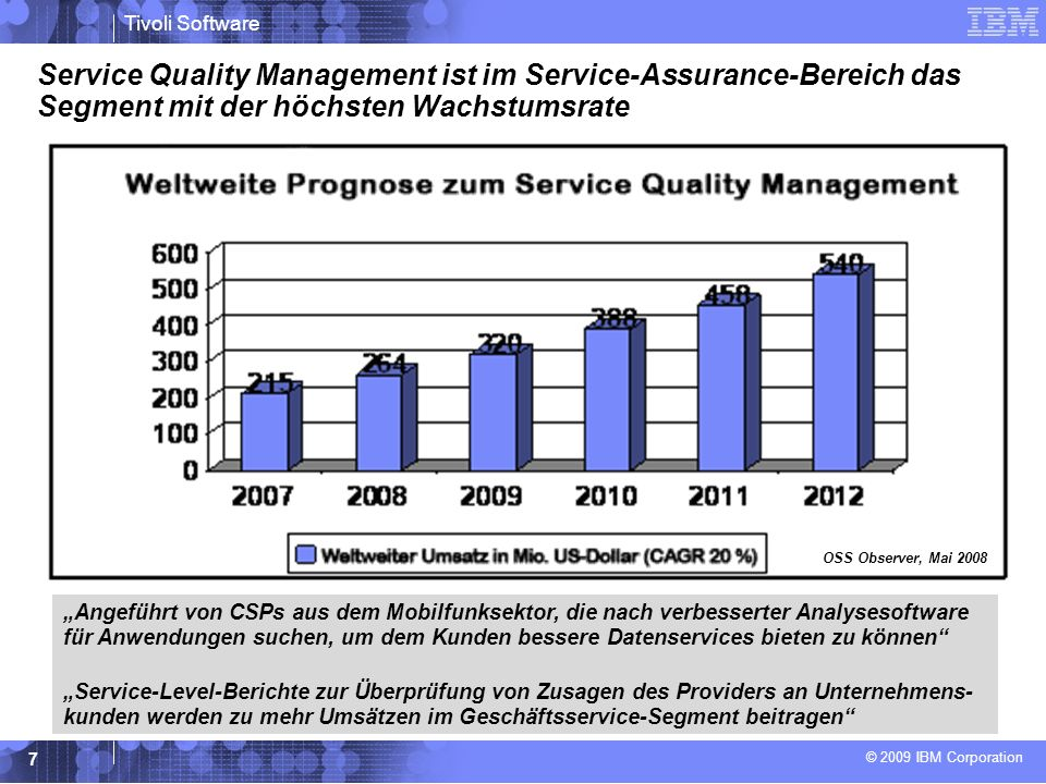 Service Quality Management ist im Service-Assurance-Bereich das Segment mit der höchsten Wachstumsrate