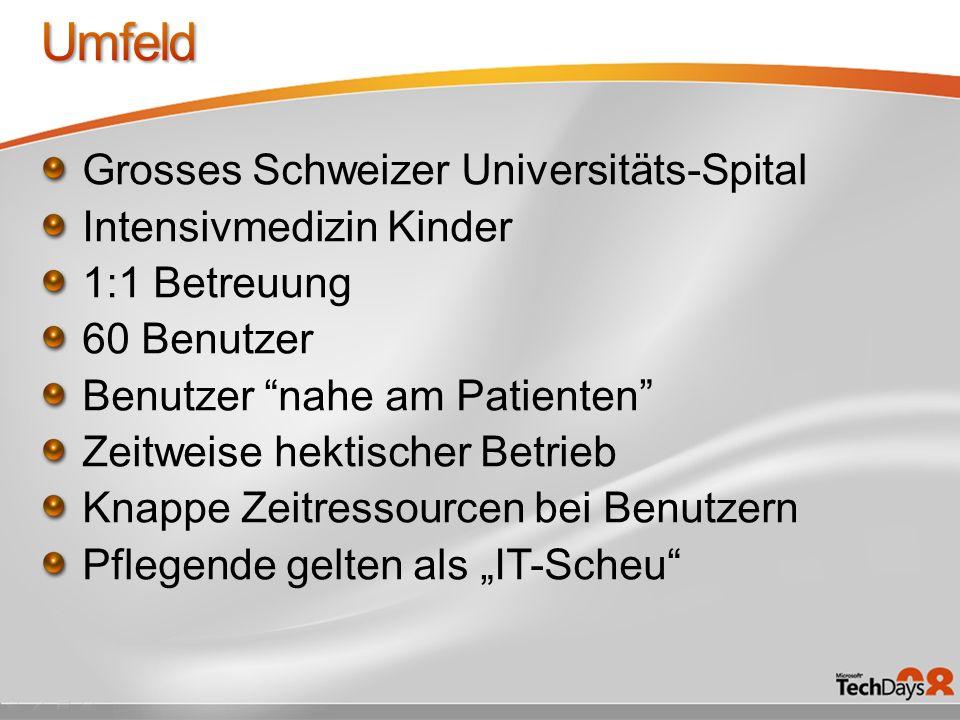 Umfeld Grosses Schweizer Universitäts-Spital Intensivmedizin Kinder