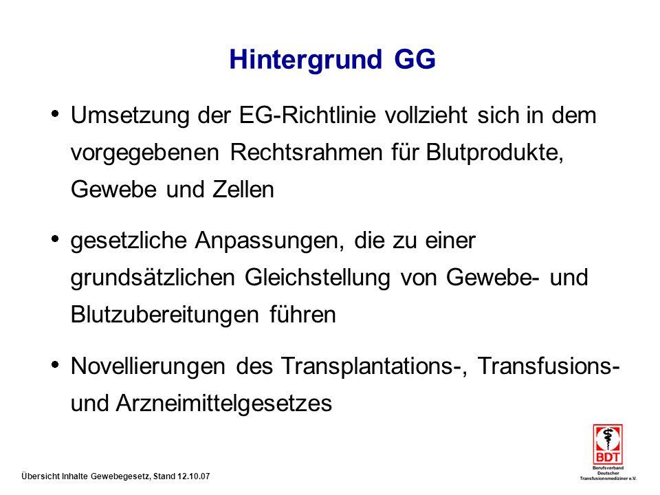 Hintergrund GG Umsetzung der EG-Richtlinie vollzieht sich in dem vorgegebenen Rechtsrahmen für Blutprodukte, Gewebe und Zellen.