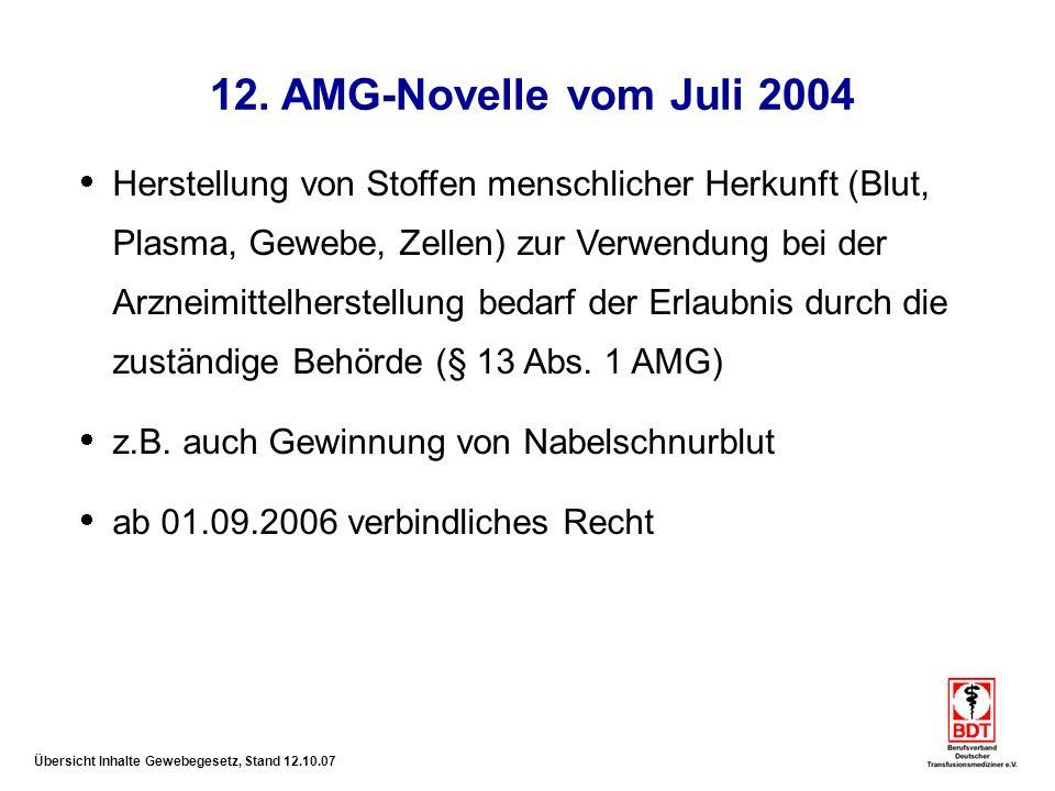 12. AMG-Novelle vom Juli 2004