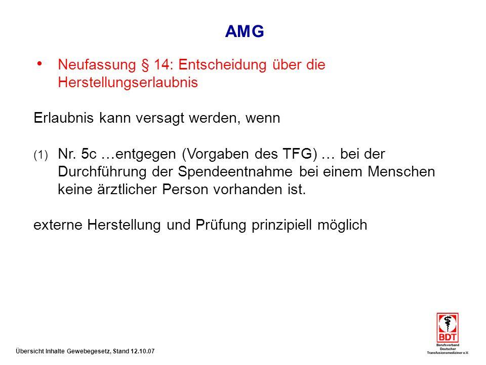 AMG Neufassung § 14: Entscheidung über die Herstellungserlaubnis