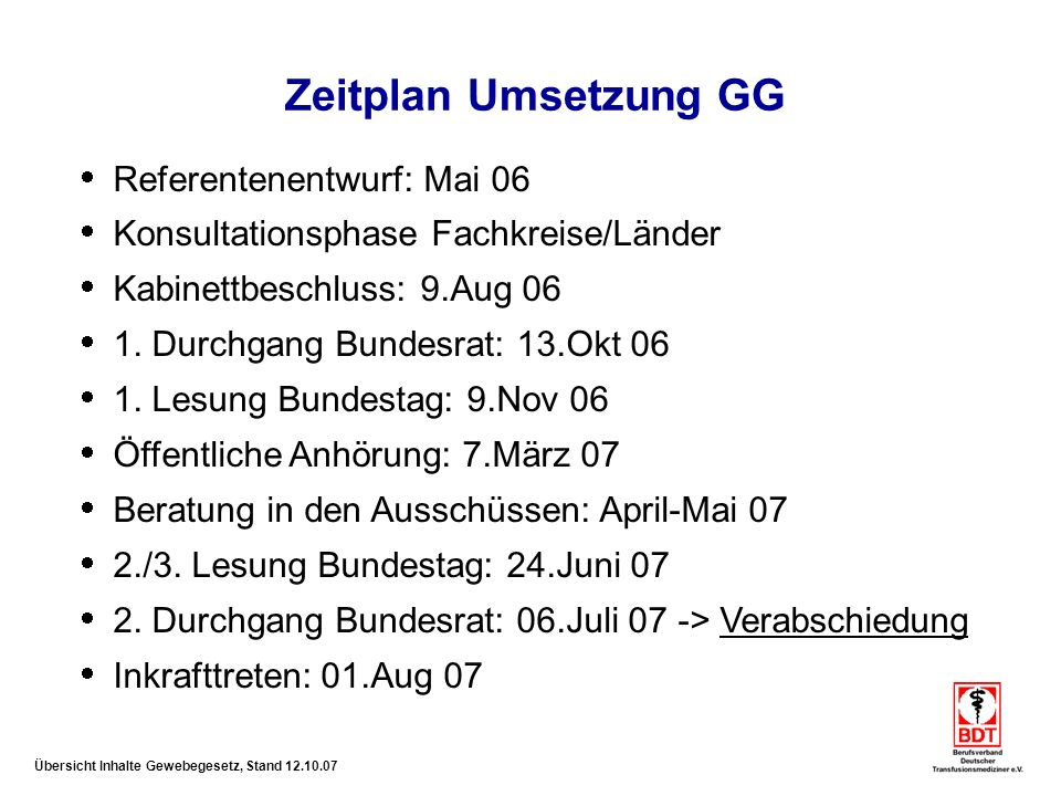 Zeitplan Umsetzung GG Referentenentwurf: Mai 06