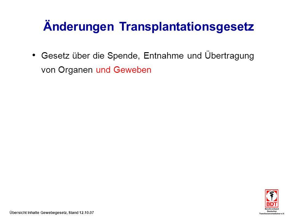 Änderungen Transplantationsgesetz