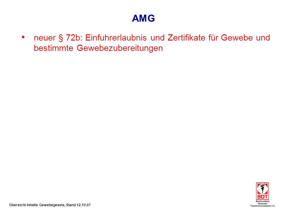 AMG neuer § 72b: Einfuhrerlaubnis und Zertifikate für Gewebe und bestimmte Gewebezubereitungen