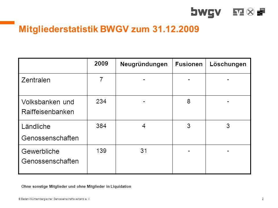 Mitgliederstatistik BWGV zum 31.12.2009