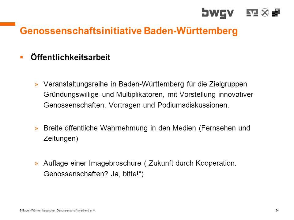 Genossenschaftsinitiative Baden-Württemberg