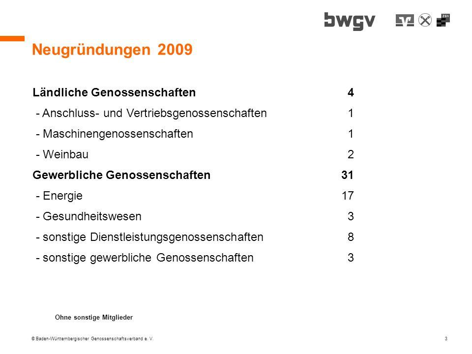 Neugründungen 2009 Ländliche Genossenschaften 4