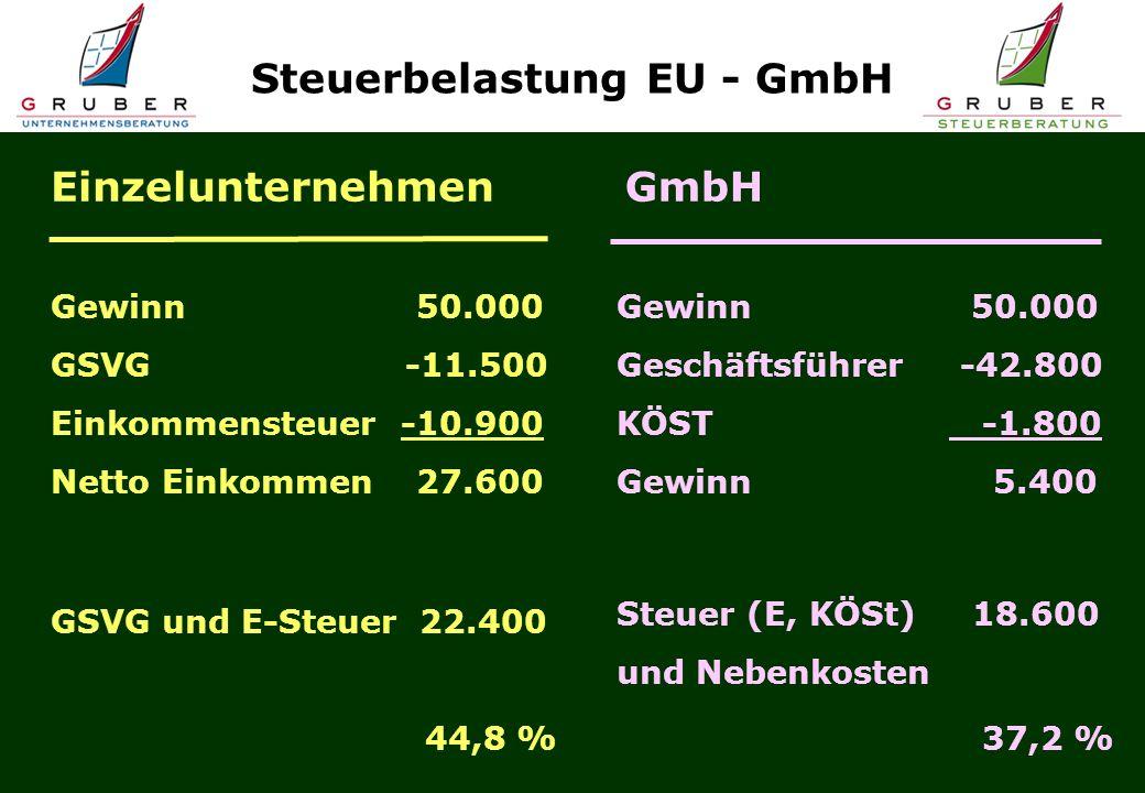 Steuerbelastung EU - GmbH