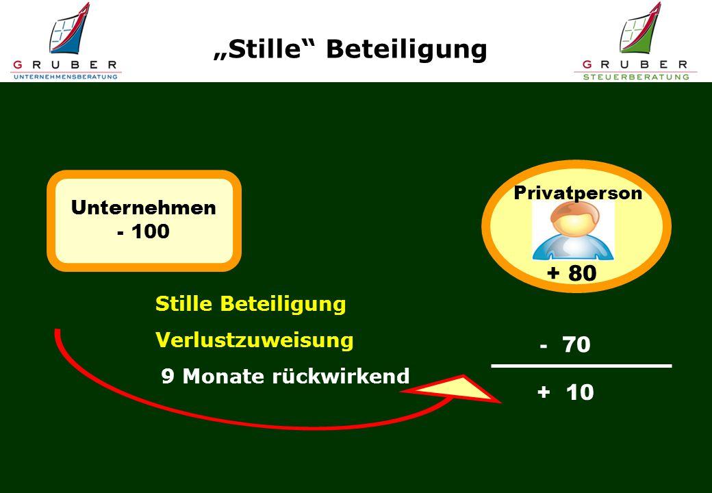 """""""Stille Beteiligung + 80 - 70 + 10 Unternehmen - 100"""