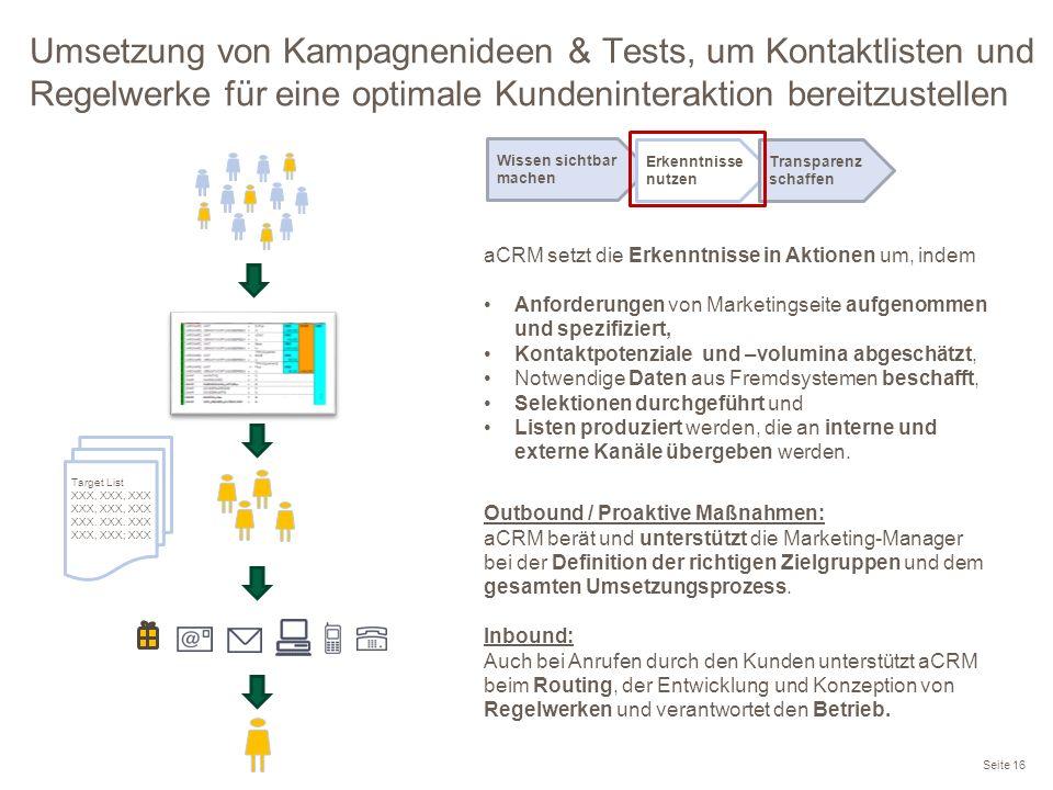 Umsetzung von Kampagnenideen & Tests, um Kontaktlisten und Regelwerke für eine optimale Kundeninteraktion bereitzustellen