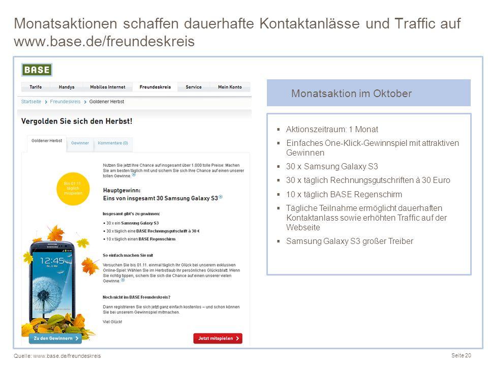 Monatsaktionen schaffen dauerhafte Kontaktanlässe und Traffic auf www